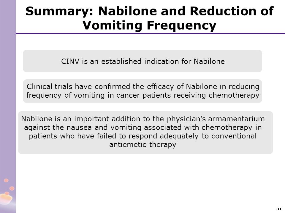 Summary: Nabilone and Reduction of Vomiting Frequency