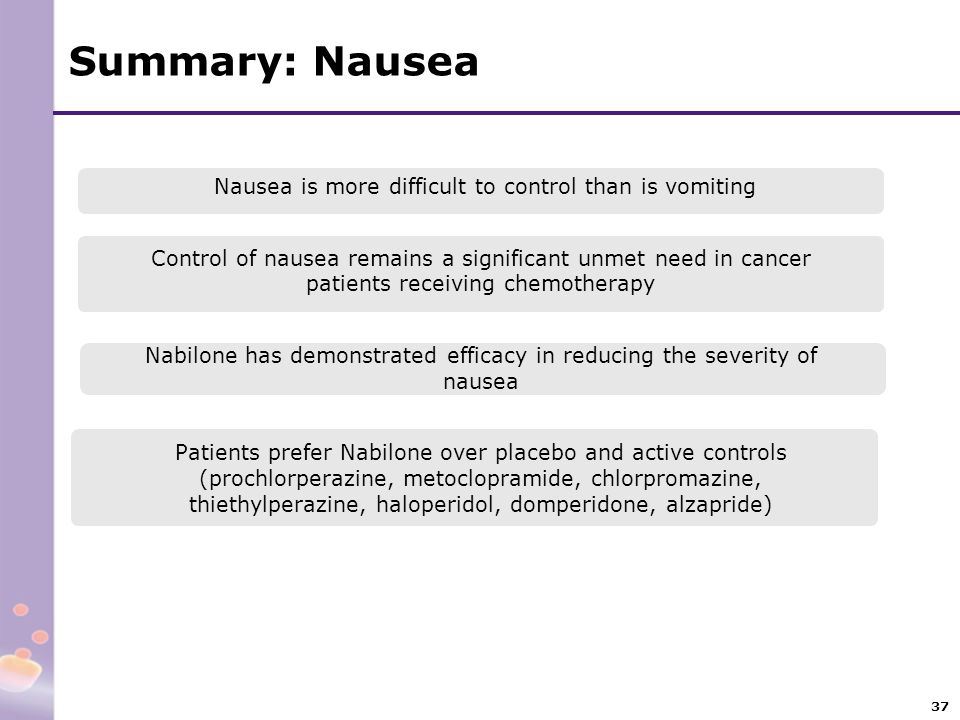 Summary: Nausea Nausea is more difficult to control than is vomiting
