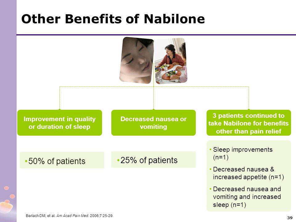 Other Benefits of Nabilone