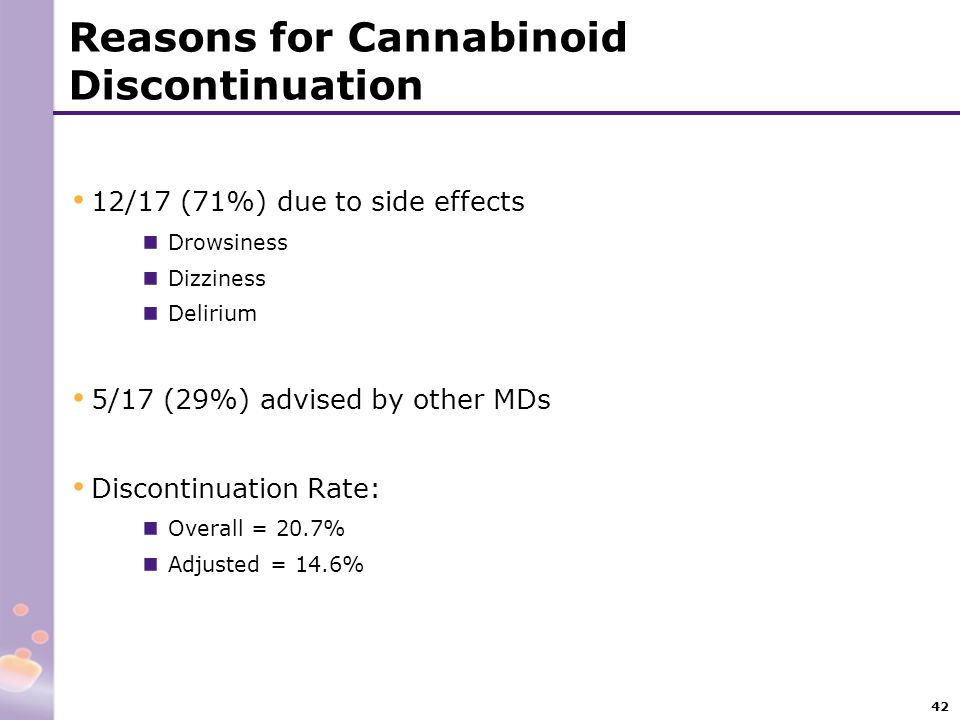 Reasons for Cannabinoid Discontinuation
