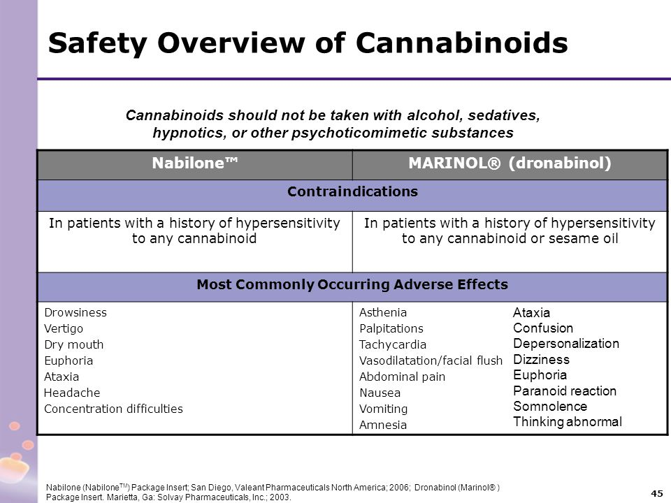 Safety Overview of Cannabinoids