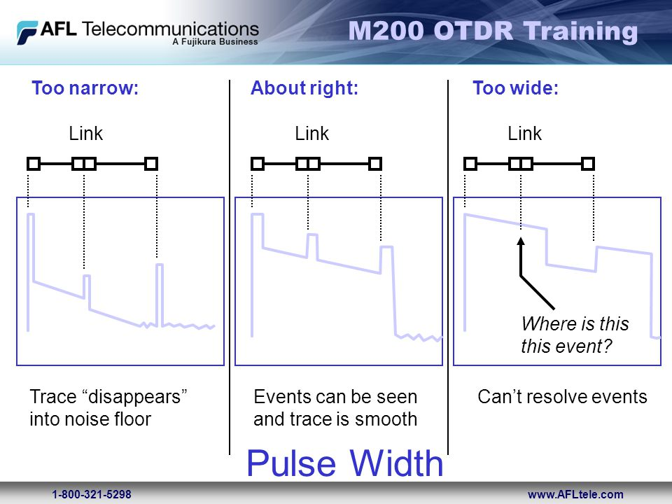 Pulse Width Too narrow: About right: Too wide: Link Link Link
