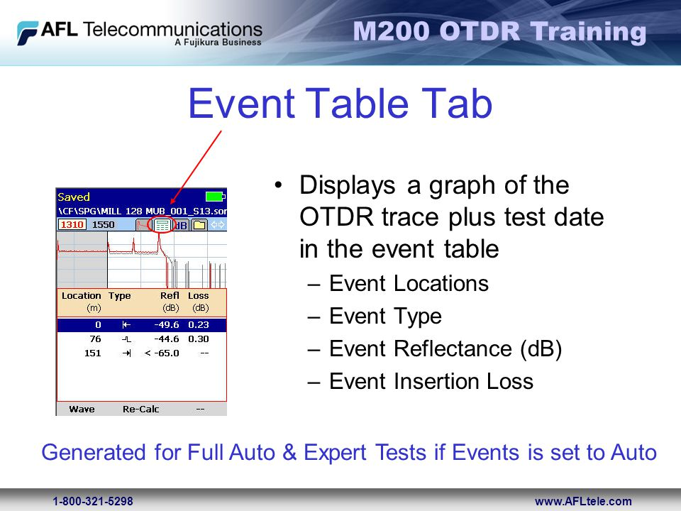 Event Table Tab Displays a graph of the OTDR trace plus test date in the event table. Event Locations.
