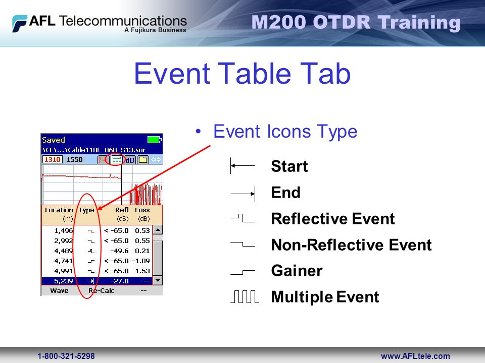 Event Table Tab Event Icons Type Start End Reflective Event