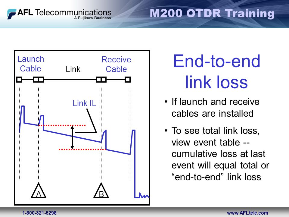 End-to-end link loss If launch and receive cables are installed