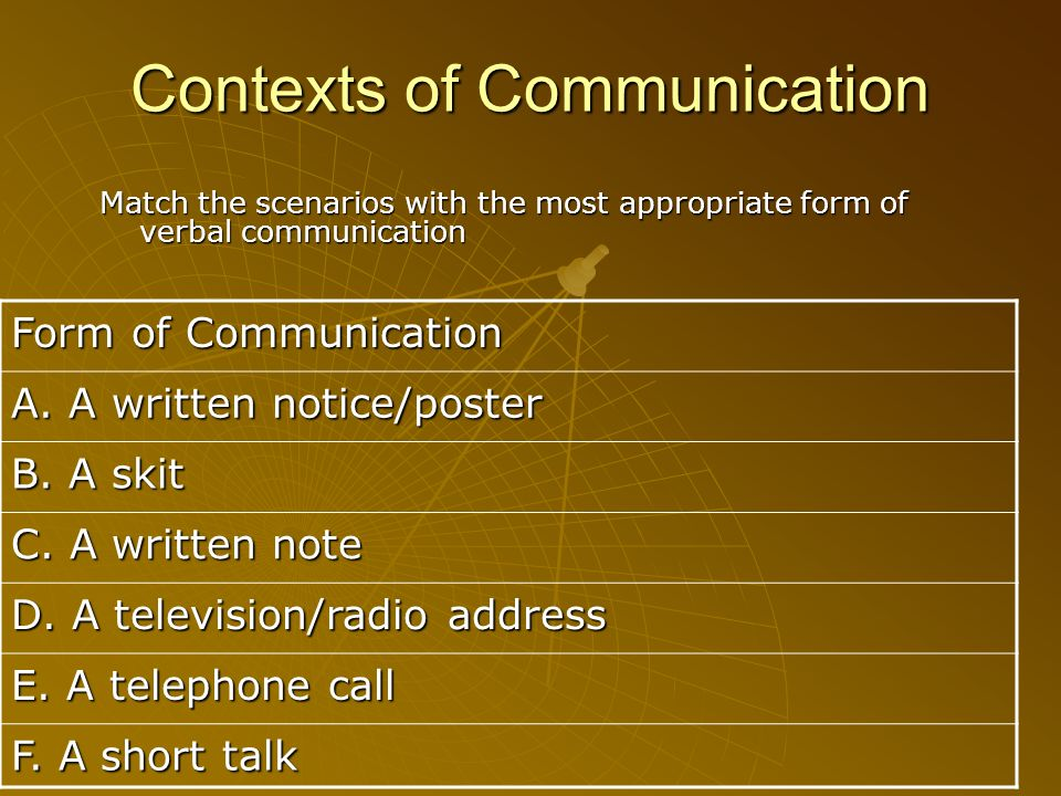 Contexts of Communication
