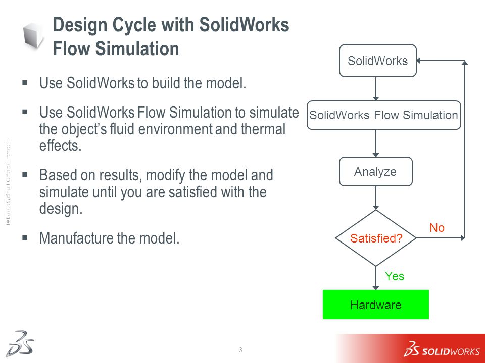 Design Cycle with SolidWorks Flow Simulation
