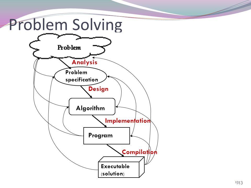Problem Solving Analysis Design Algorithm Implementation Program