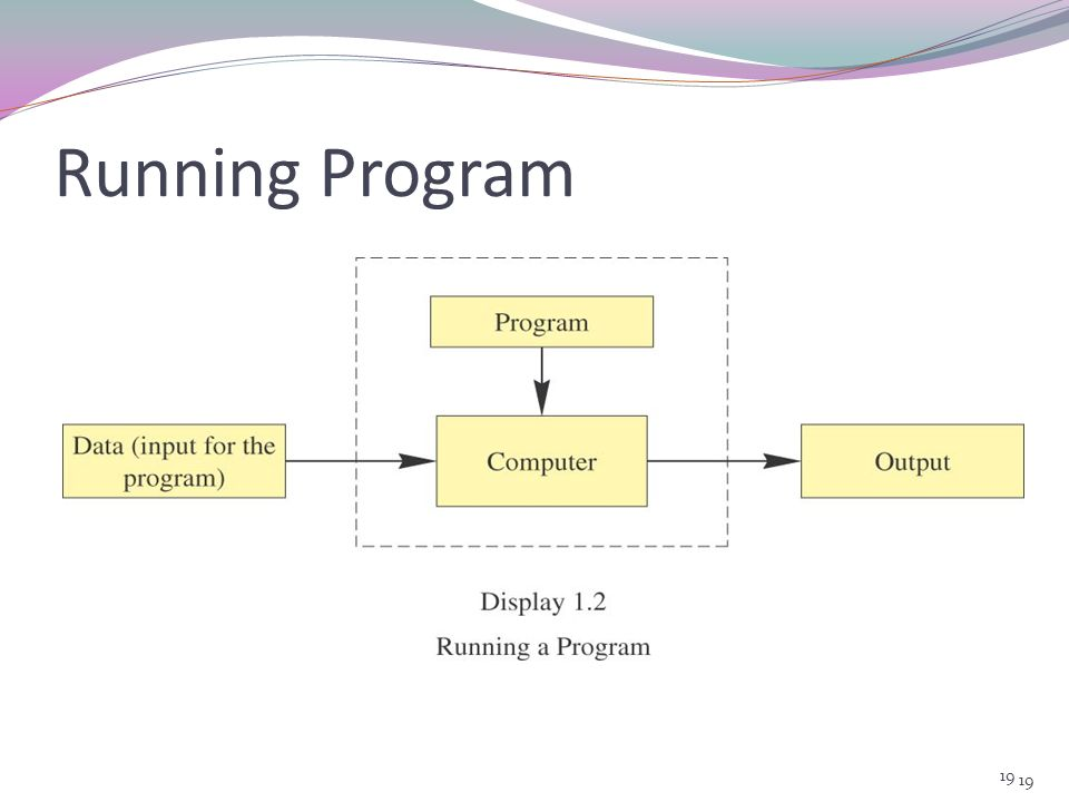Running Program 19