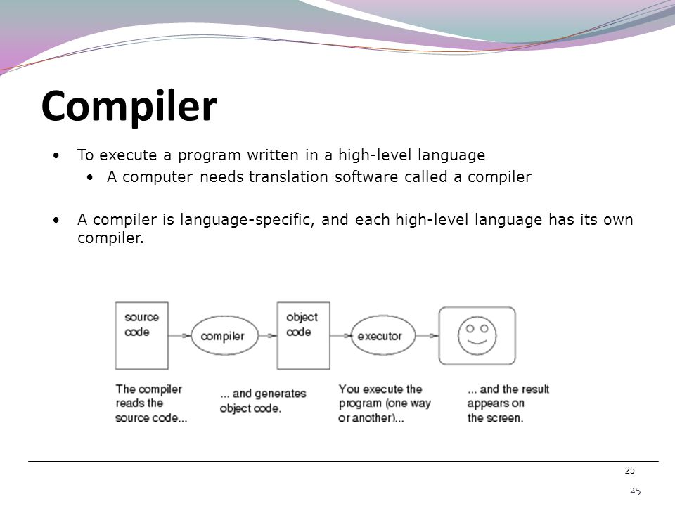Compiler To execute a program written in a high-level language
