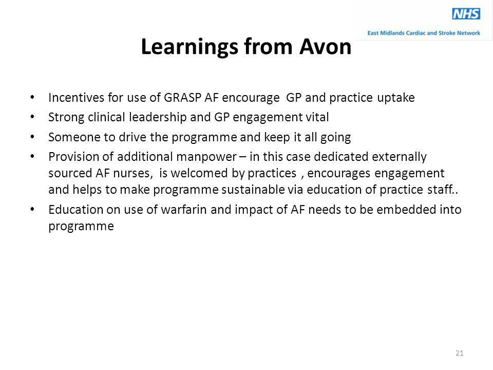Learnings from Avon Incentives for use of GRASP AF encourage GP and practice uptake. Strong clinical leadership and GP engagement vital.