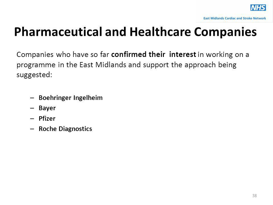 Pharmaceutical and Healthcare Companies