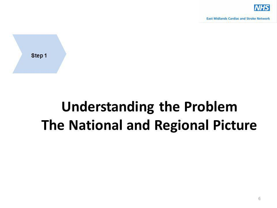 Understanding the Problem The National and Regional Picture