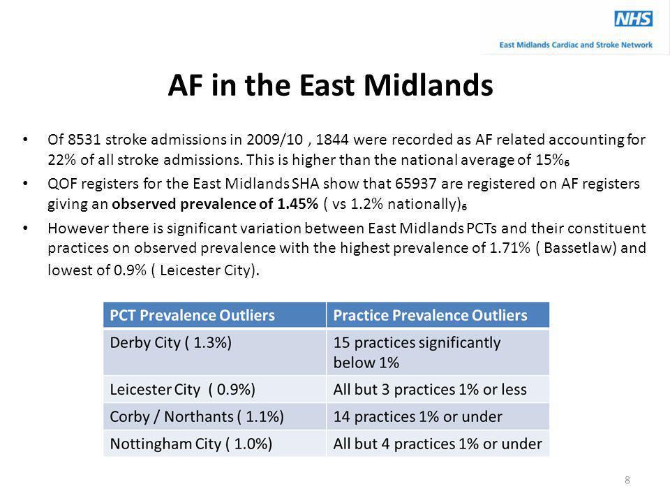 AF in the East Midlands