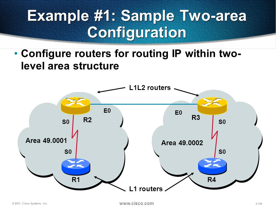Example #1: Sample Two-area Configuration