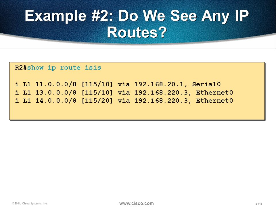 Example #2: Do We See Any IP Routes