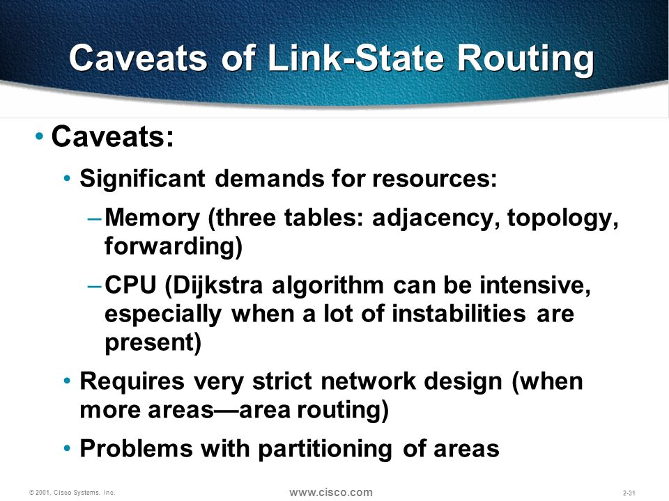 Caveats of Link-State Routing