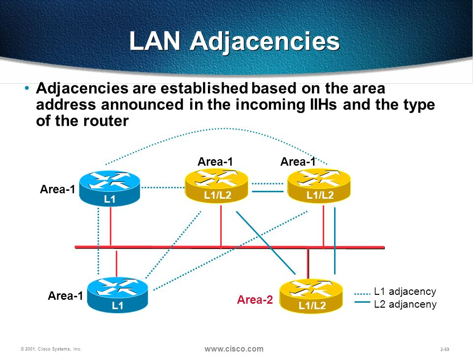 LAN Adjacencies Adjacencies are established based on the area address announced in the incoming IIHs and the type of the router.
