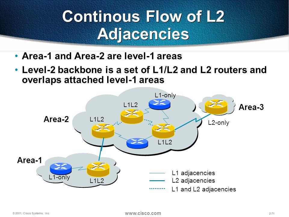 Continous Flow of L2 Adjacencies
