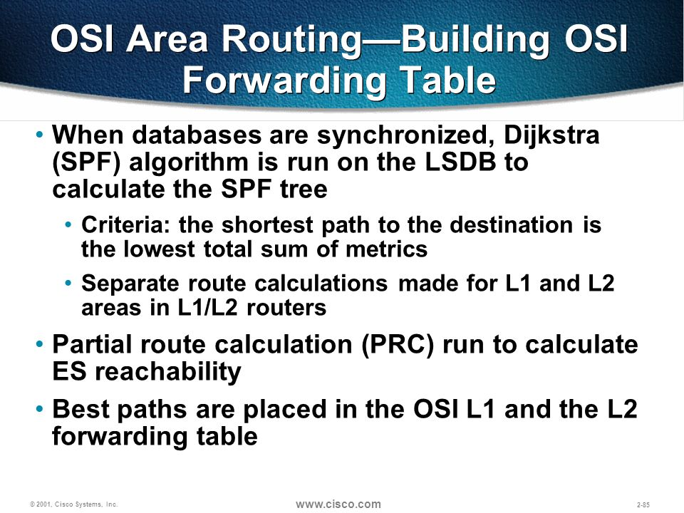 OSI Area Routing—Building OSI Forwarding Table
