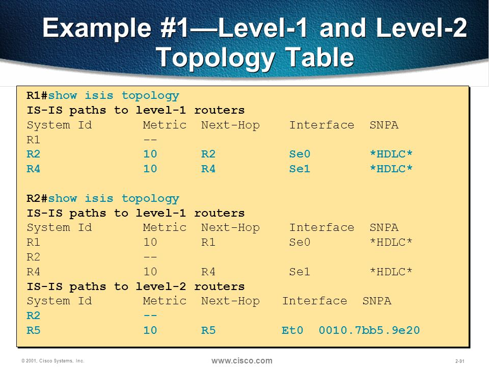 Example #1—Level-1 and Level-2 Topology Table