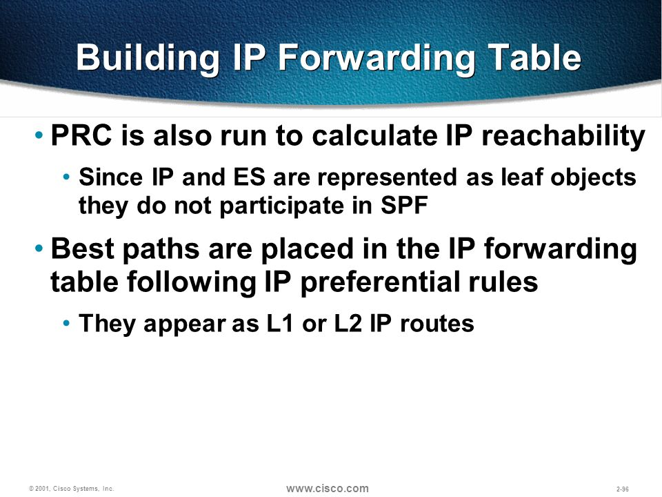 Building IP Forwarding Table