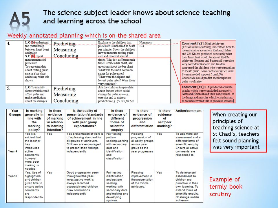 A5 The science subject leader knows about science teaching and learning across the school. Weekly annotated planning which is on the shared area.