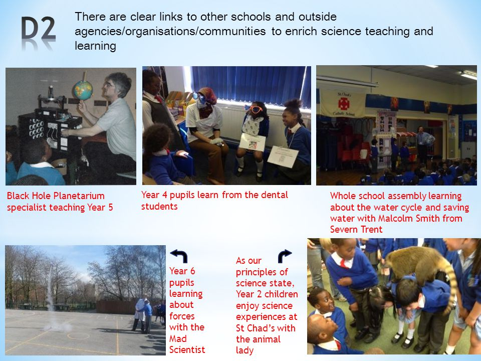 D2 There are clear links to other schools and outside agencies/organisations/communities to enrich science teaching and learning.
