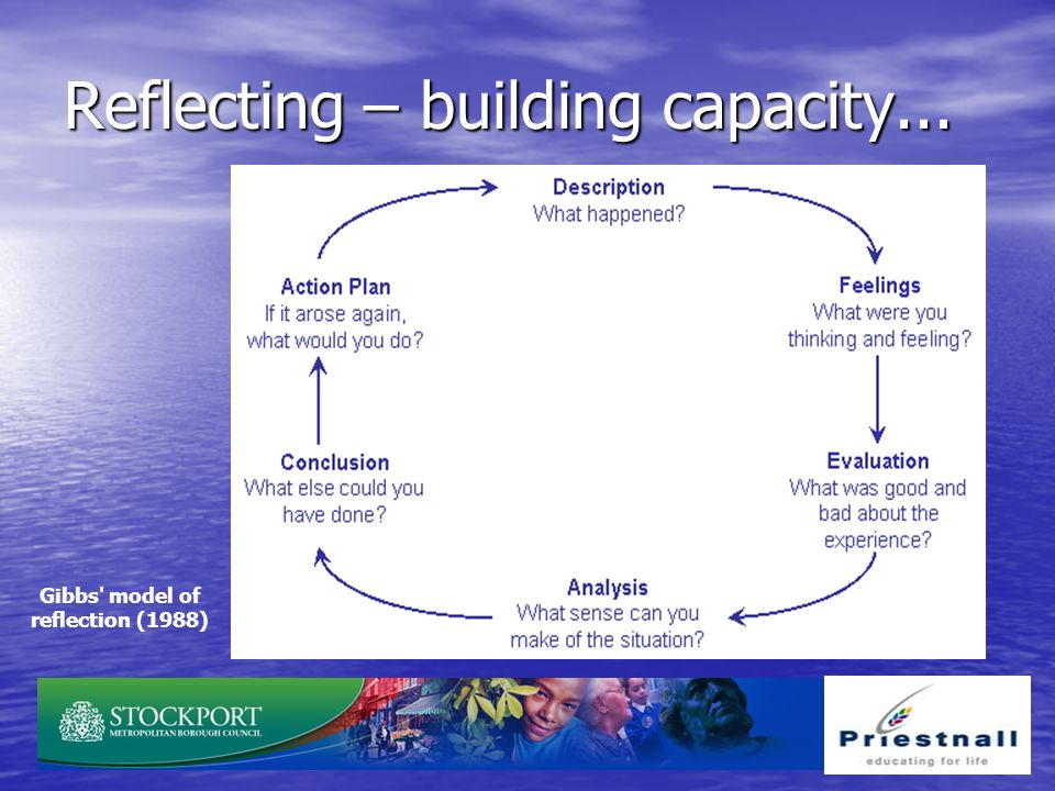 Reflecting – building capacity...