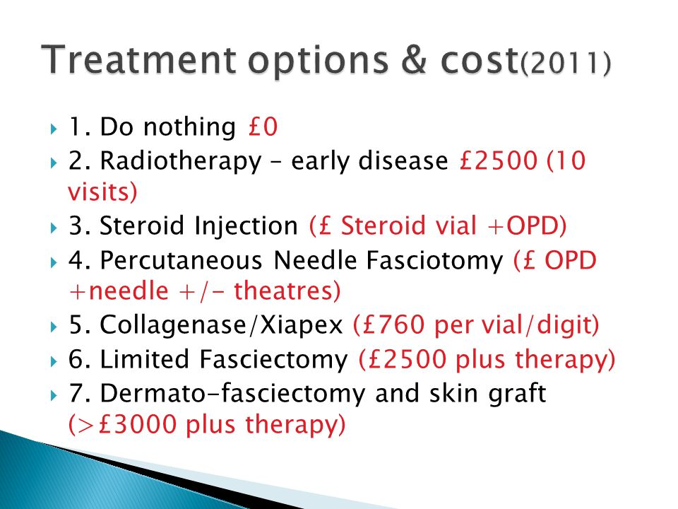 Treatment options & cost(2011)