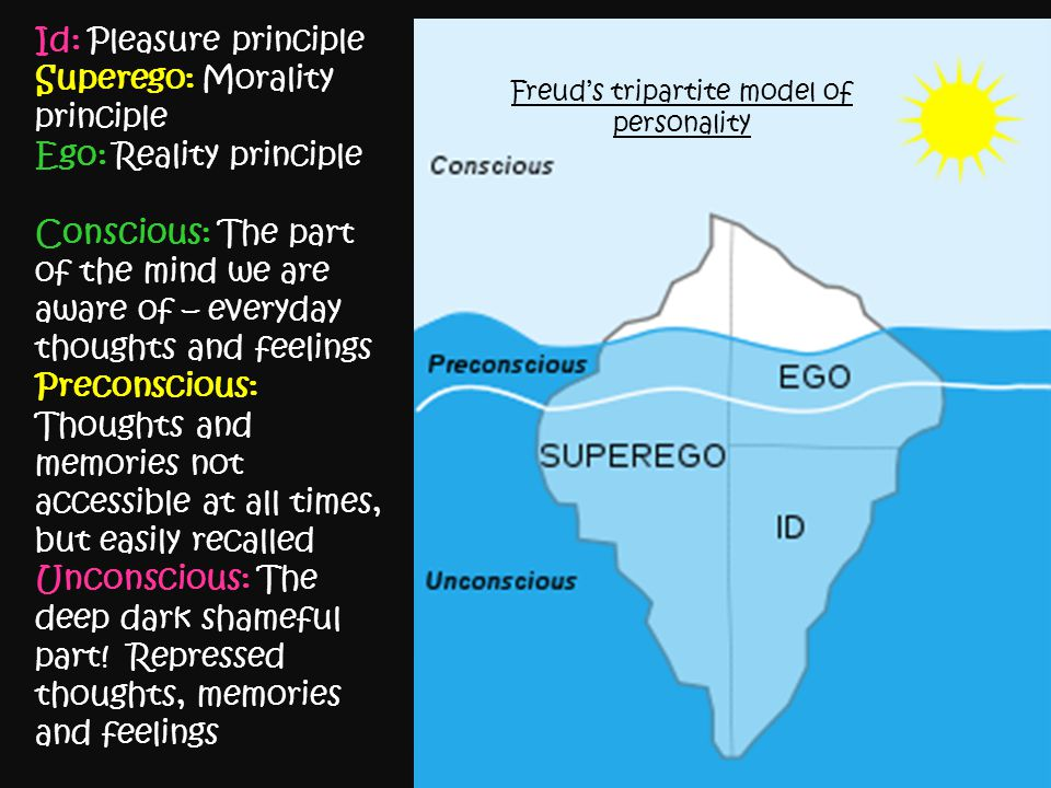Freud's tripartite model of personality