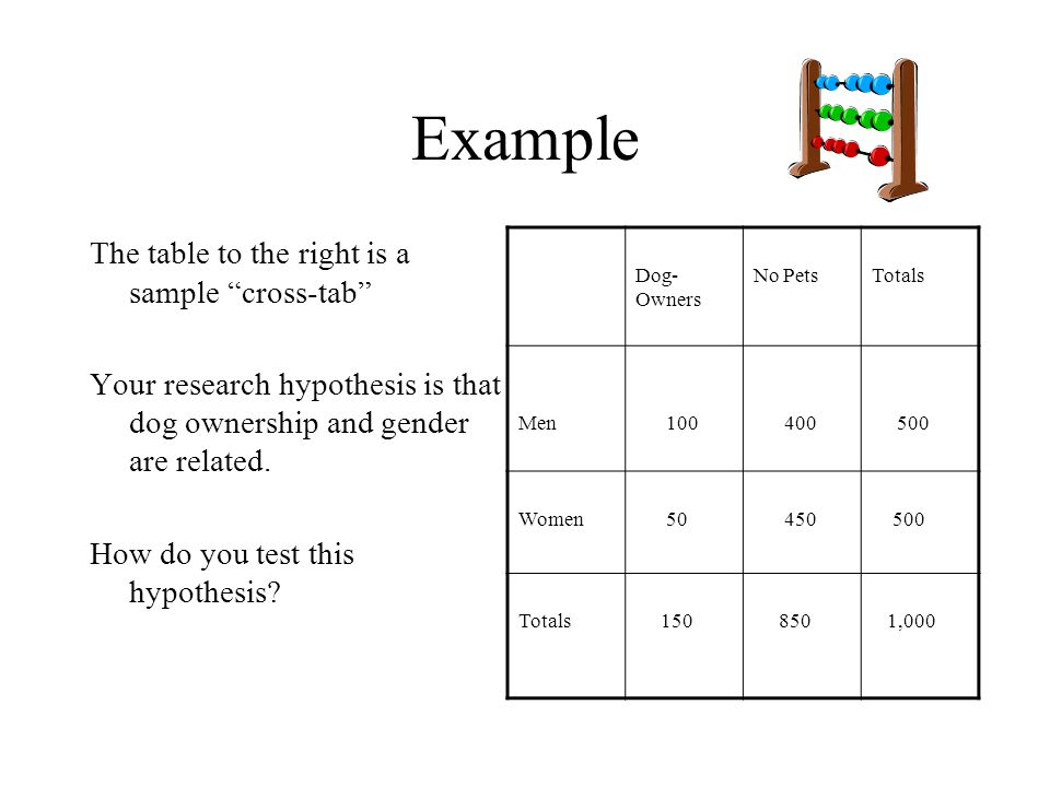 Example The table to the right is a sample cross-tab