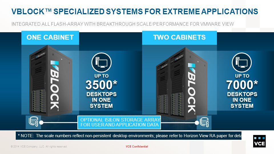 Vblock™ Specialized Systems FOR Extreme Applications