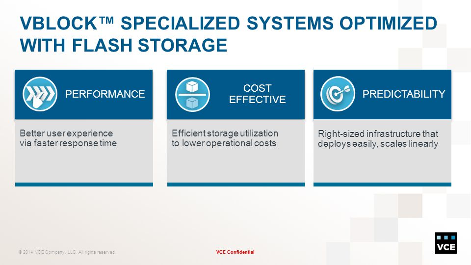 vblock™ specialized Systems Optimized with Flash storage