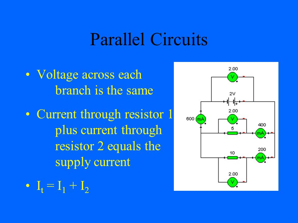 Parallel Circuits Voltage across each branch is the same