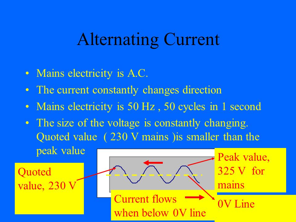 Alternating Current Mains electricity is A.C.