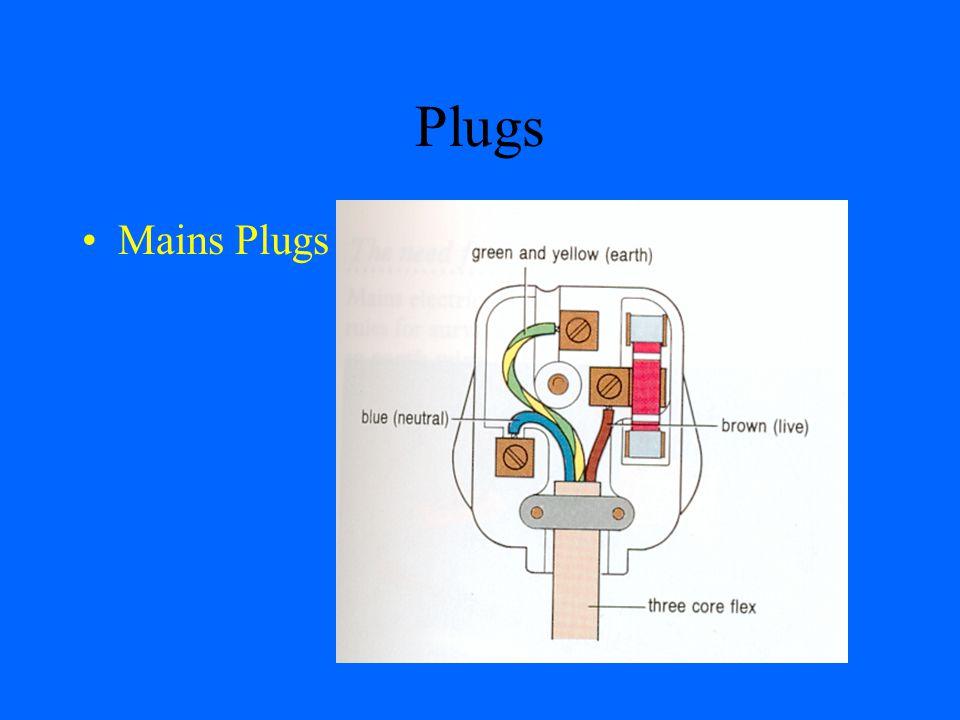 Plugs Mains Plugs