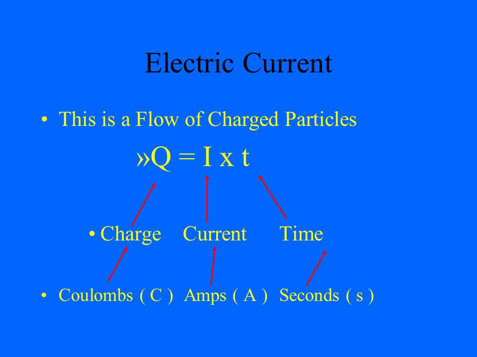 Electric Current Q = I x t This is a Flow of Charged Particles