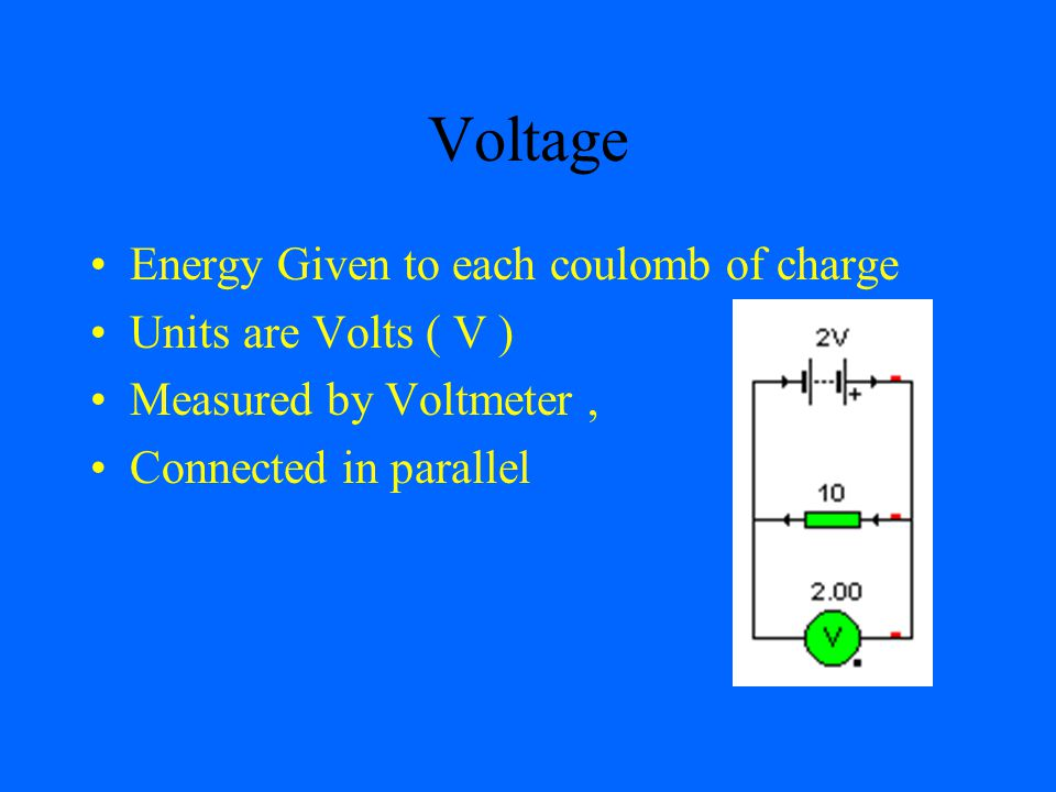 Voltage Energy Given to each coulomb of charge Units are Volts ( V )
