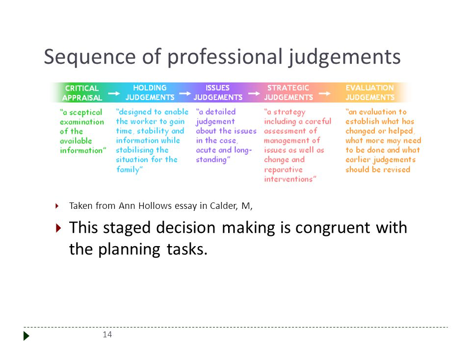 Sequence of professional judgements