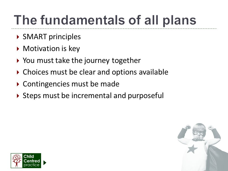 The fundamentals of all plans