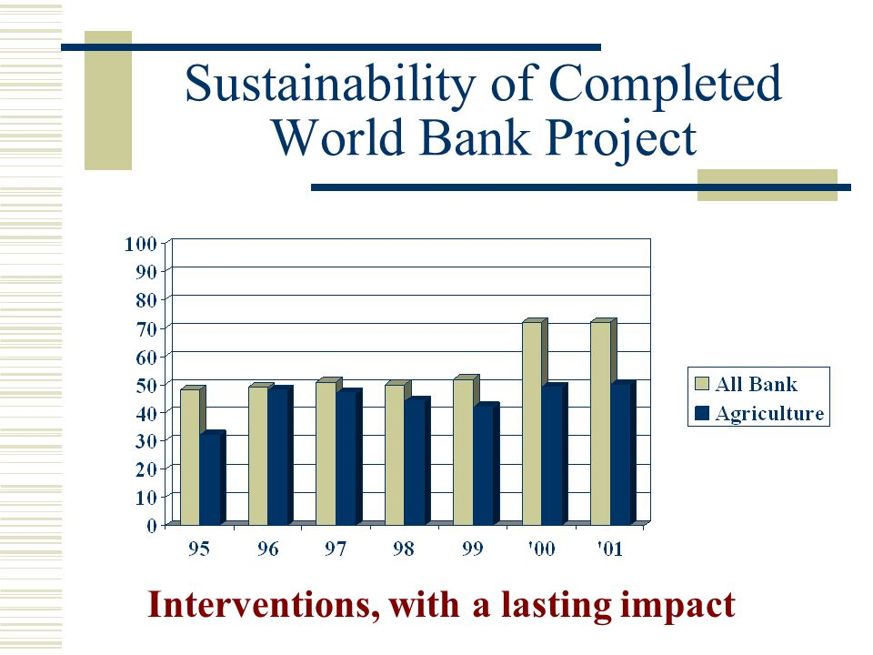 Sustainability of Completed World Bank Project