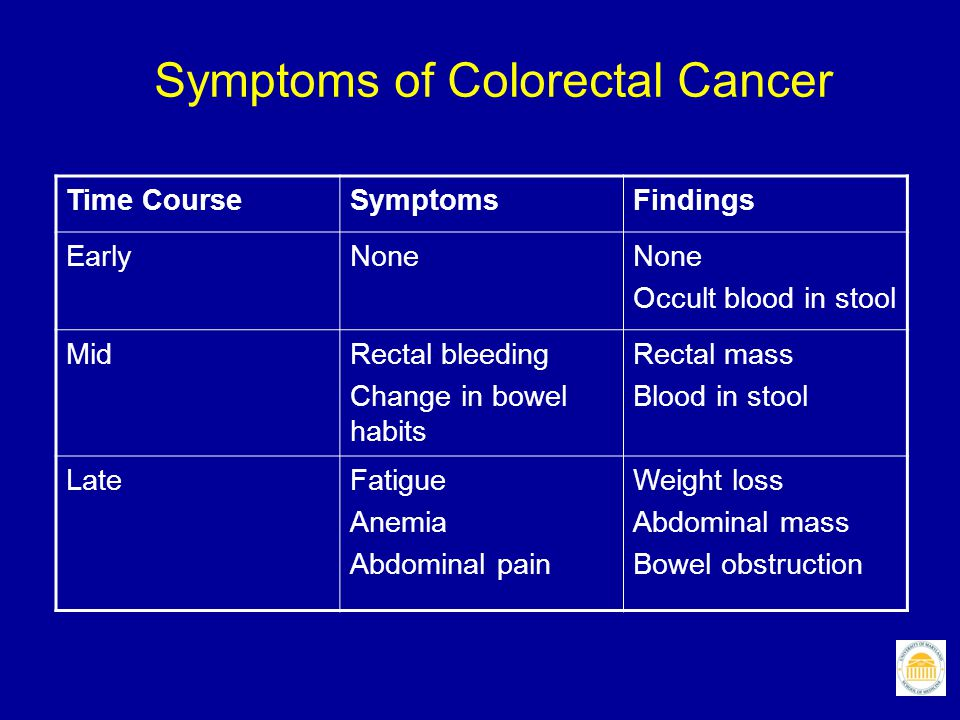Symptoms of Colorectal Cancer