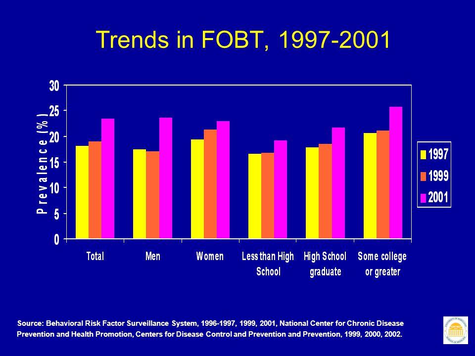 Trends in FOBT, 1997-2001