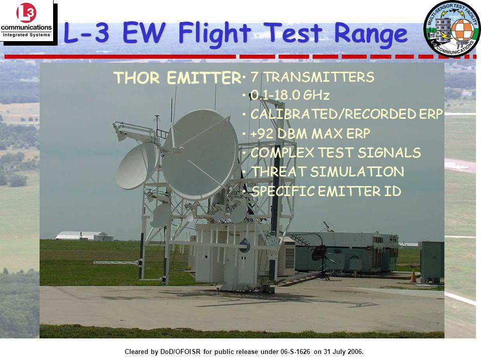 L-3 EW Flight Test Range THOR EMITTER 7 TRANSMITTERS 0.1-18.0 GHz