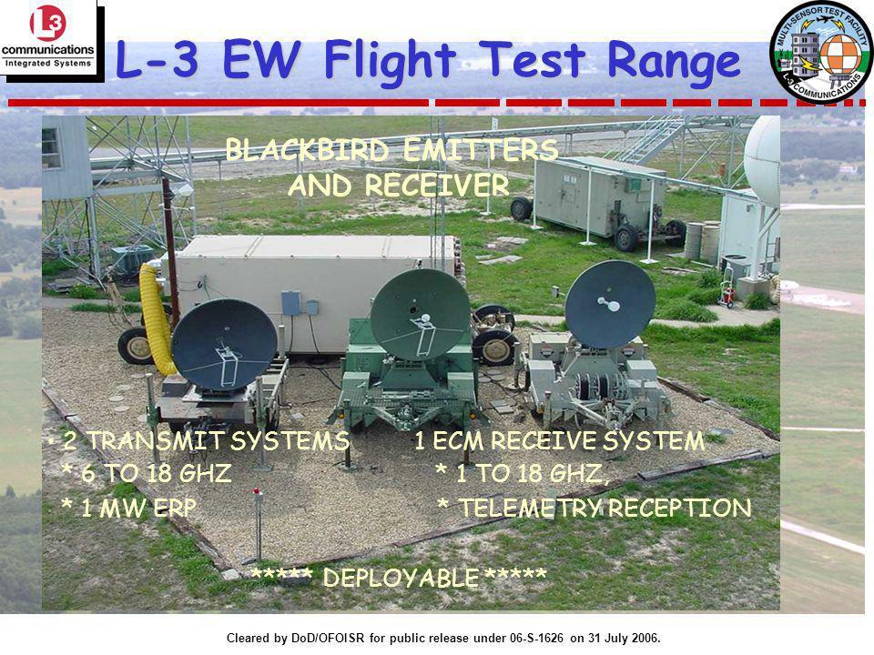 L-3 EW Flight Test Range BLACKBIRD EMITTERS AND RECEIVER
