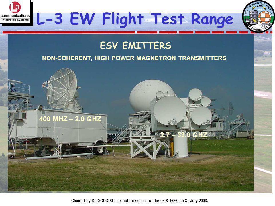 L-3 EW Flight Test Range ESV EMITTERS 400 MHZ – 2.0 GHZ 2.7 – 33.0 GHZ