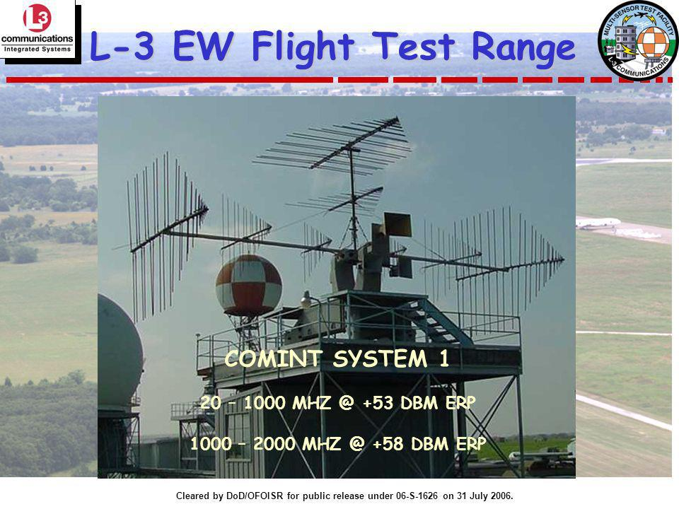 L-3 EW Flight Test Range COMINT SYSTEM 1 20 – 1000 MHZ @ +53 DBM ERP