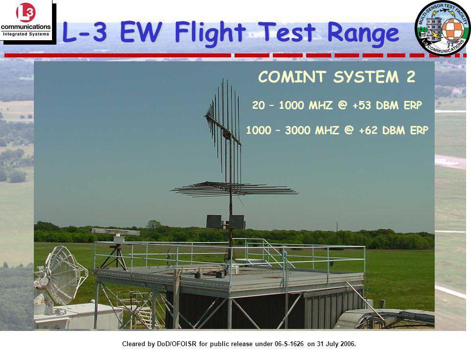 L-3 EW Flight Test Range COMINT SYSTEM 2 20 – 1000 MHZ @ +53 DBM ERP