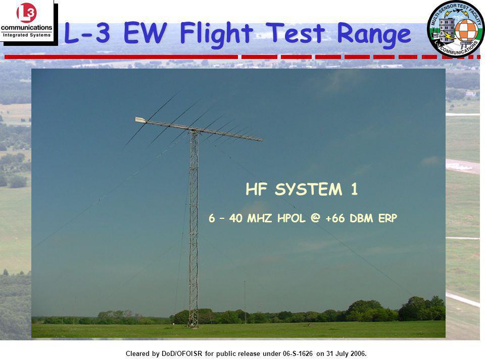 L-3 EW Flight Test Range HF SYSTEM 1 6 – 40 MHZ HPOL @ +66 DBM ERP